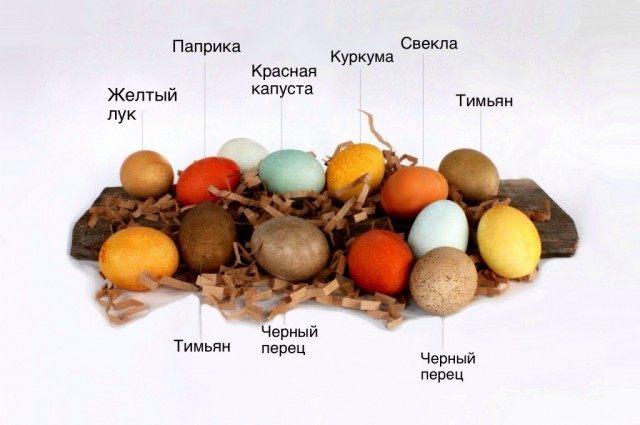 Как покрасить яйца к Пасхе в разный цвет натуральными продуктами